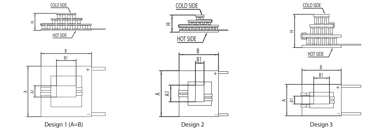Designs of 3-stage thermoelectric modules