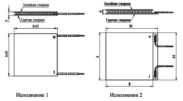 однокаскадных модулей