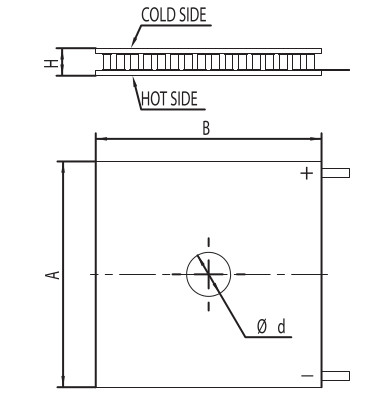 Design of ractangular thermoelectric coolers with a hole