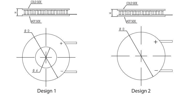Designs of round thermoelectric coolers