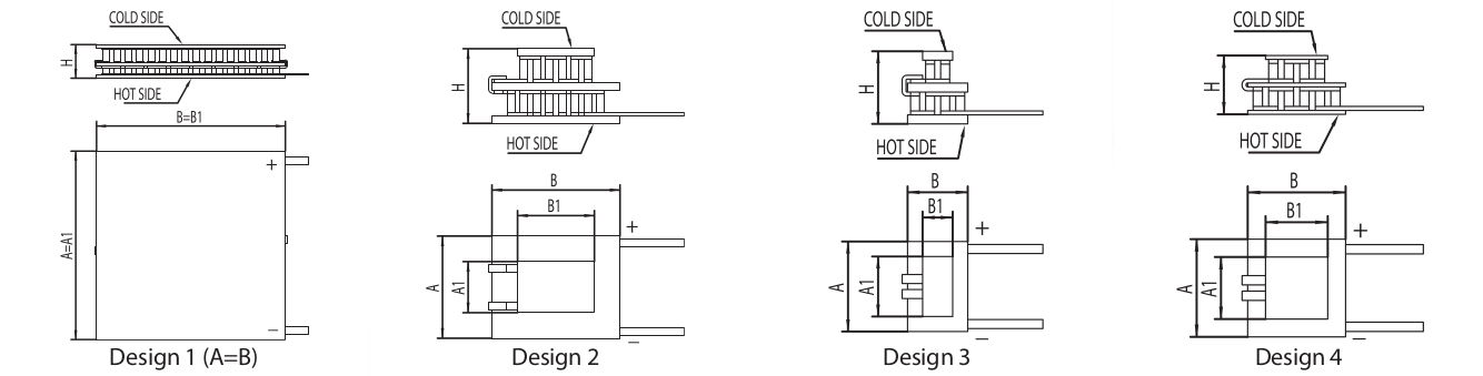 Designs of 2-stage thermoelectric modules